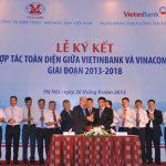 Ký kết hợp tác toàn diện với Vietinbank